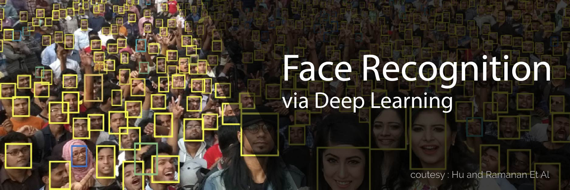 Face Recognition using Deep Learning-training-in-bangalore-by-zekelabs