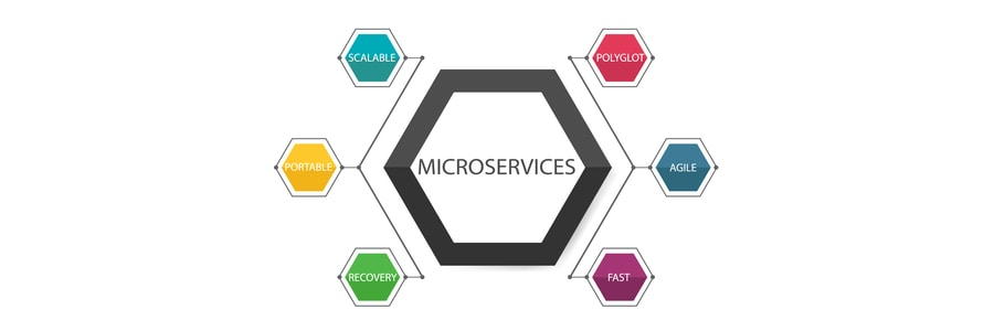 Microservices-training-in-bangalore-by-zekelabs
